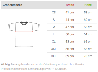 Größentabelle Shirtigo Ladies Premium T-Shirt