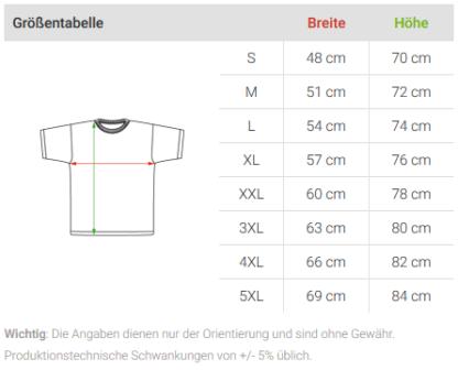 Größentabelle Shirtigo Unisex Premium T-Shirt